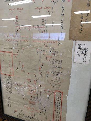 浜松市で買取した戦国時代の陣形図
